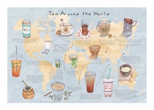 Teas From Around the World